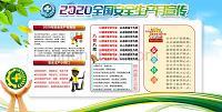 2020年安全生产月主题消除事故隐患筑牢安全防线宣传展板海报6份精美可打印