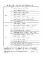 建筑工程施工转包违法分包受检材料目录 .pdf