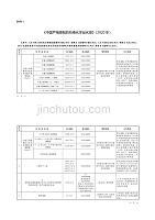 中国严格限制的有毒化学品名录(2020版)2x2
