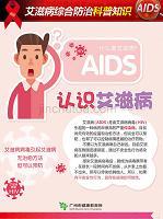 艾滋病综合防治科普知识28