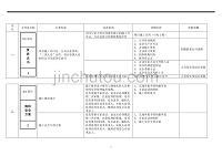 工程现场安全资料归档(13页)