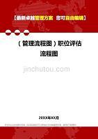 2020年(管理流程图)职位评估流程图