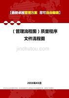 2020年(管理流程图)质量程序文件流程图