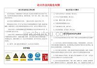 八大特殊危險作業安全告知牌(全套可編輯、可直接打印)