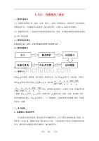 高一数学上:5.2《任意角的三角比》教案(2)(沪教版).doc