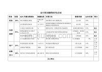 绩效评估工具_2会计部