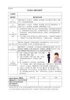 捷径体系捷径系统-1-5-6运营管理:礼仪综合