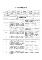 中層管理人員崗位說明書.pdf