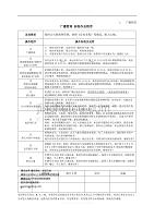 捷径体系捷径系统-2-38运营管理:广播管理